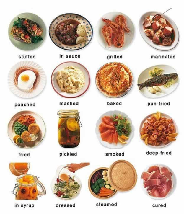 Famine clipart bad eating habit « or easypacelearning com) ESL/EFL