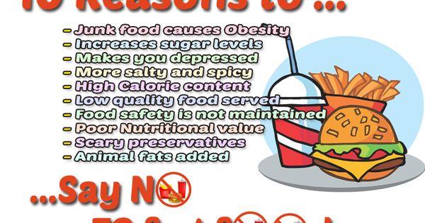 Famine clipart bad eating habit Is #SayNoToFastFood Fast Bad 10