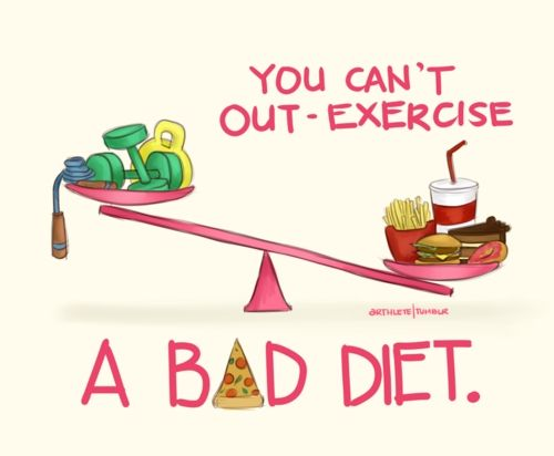 Famine clipart bad eating habit On 596 about Healthy Pinterest
