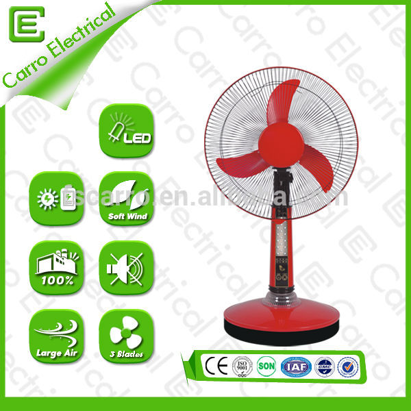 Fans clipart electri Camping Battery Fan Fan