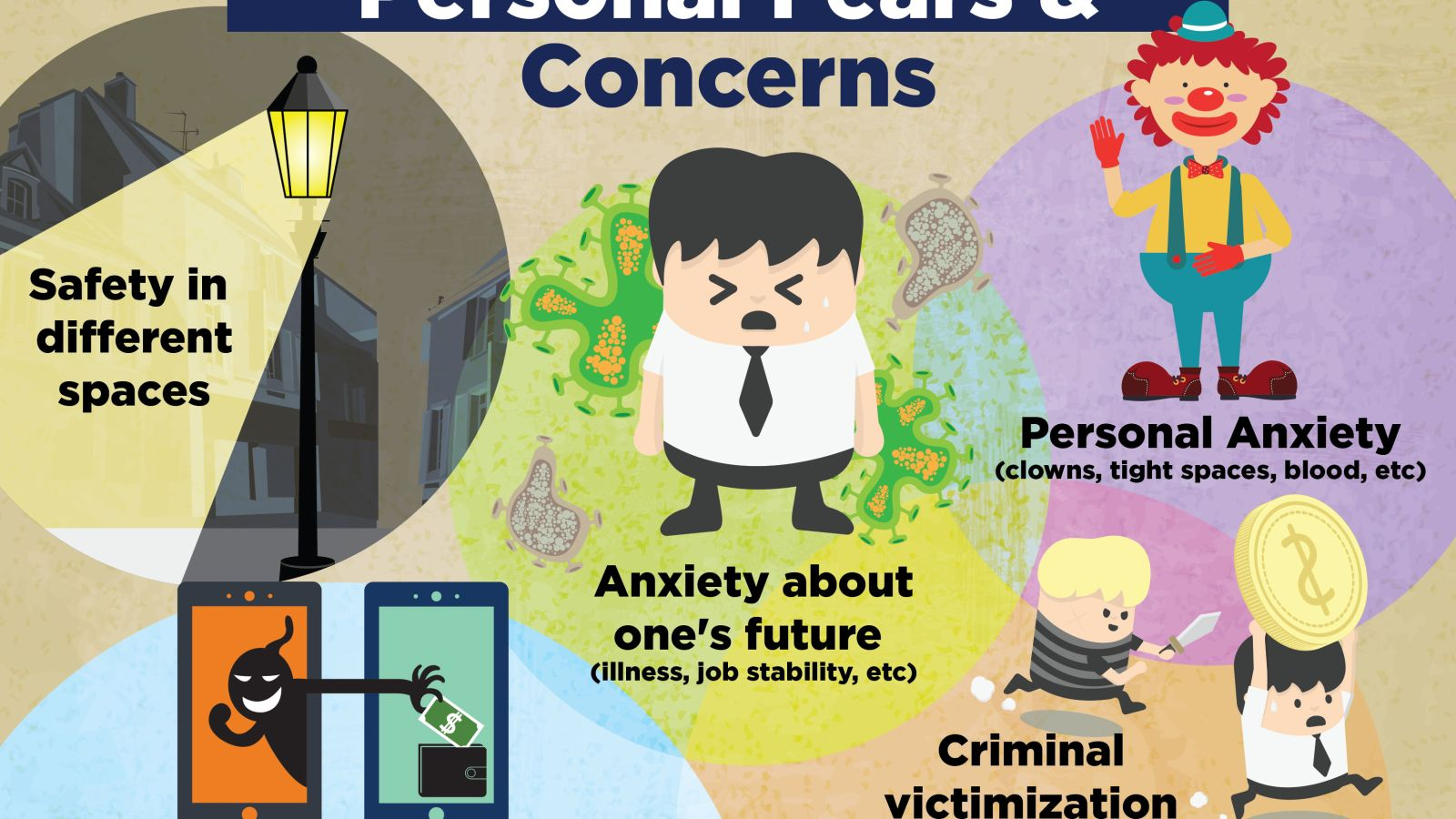 Fear clipart concerned Most  Of? Afraid Americans