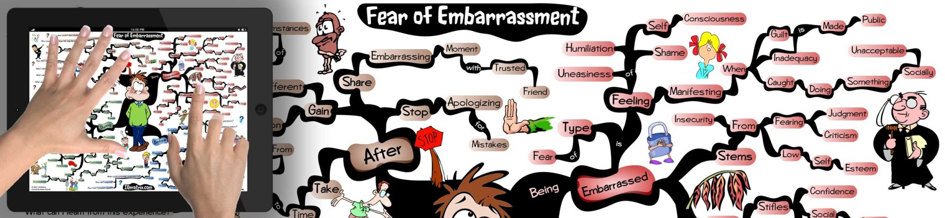 Fear clipart consciousness Embarrassment Overcome How Feel Confident
