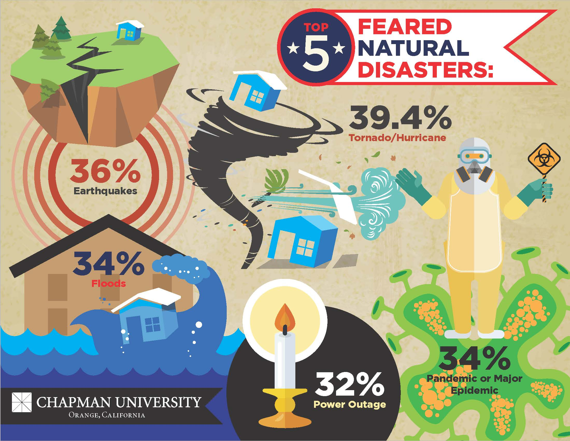 """Disaster clipart service excellence Infographic America? artwork You """""""