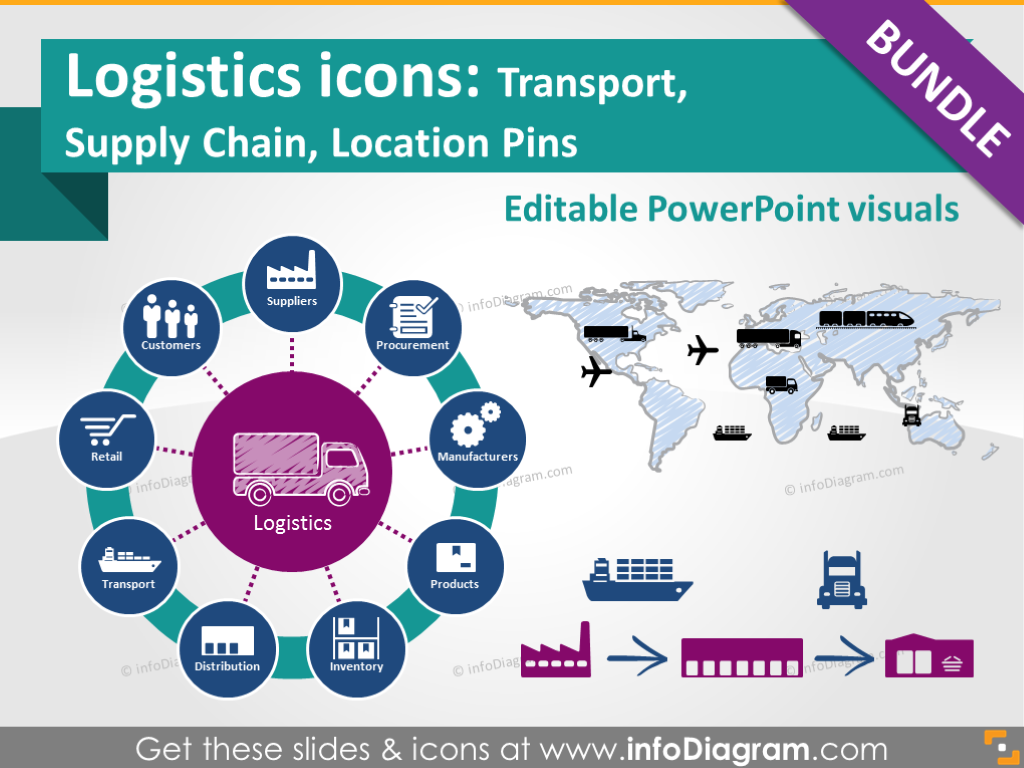 Fed Ex clipart supply chain Slides (PPT and Chain Location