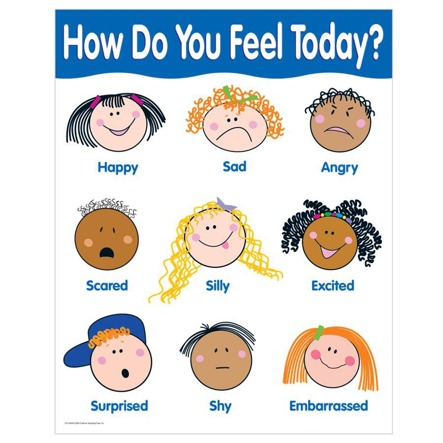 Feelings clipart faces poster Shows Feelings for with match