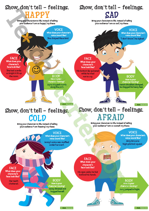 Feelings clipart faces poster Teach – Don't Characters Synonyms