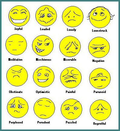 Feelings clipart faces poster Library Free FEELINGS Free FEELINGS…SMH