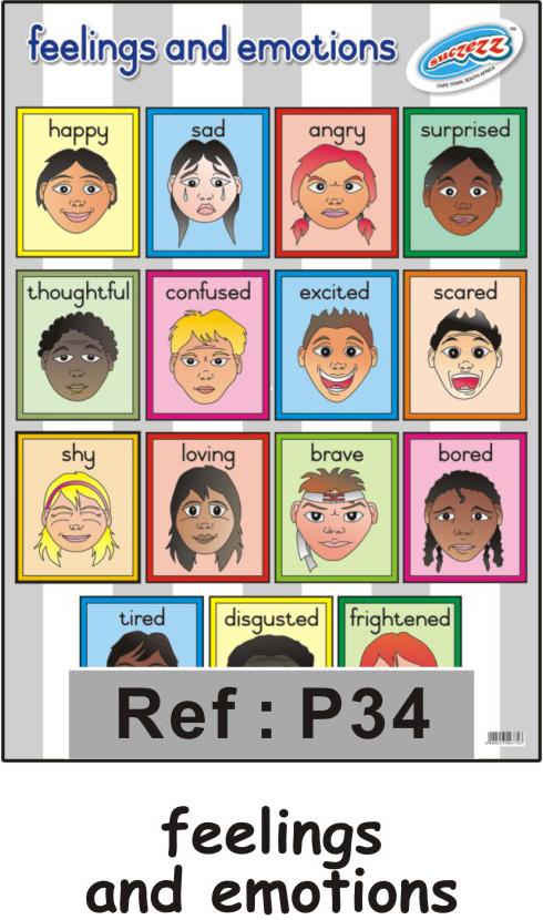 Feelings clipart faces poster Faces Feelings Suggestions Feelings Clip