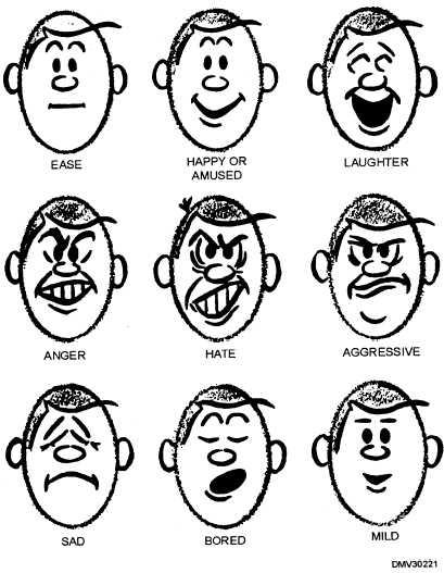 Feelings clipart non verbal Nonverbal Communication Nonverbal jalenculbreath Communication