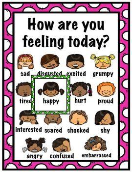 Feelings clipart preschool Feelings chart How ideas Best