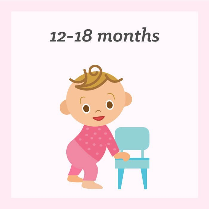 Feet clipart baby shoe 18 Prices Amazon Months 12