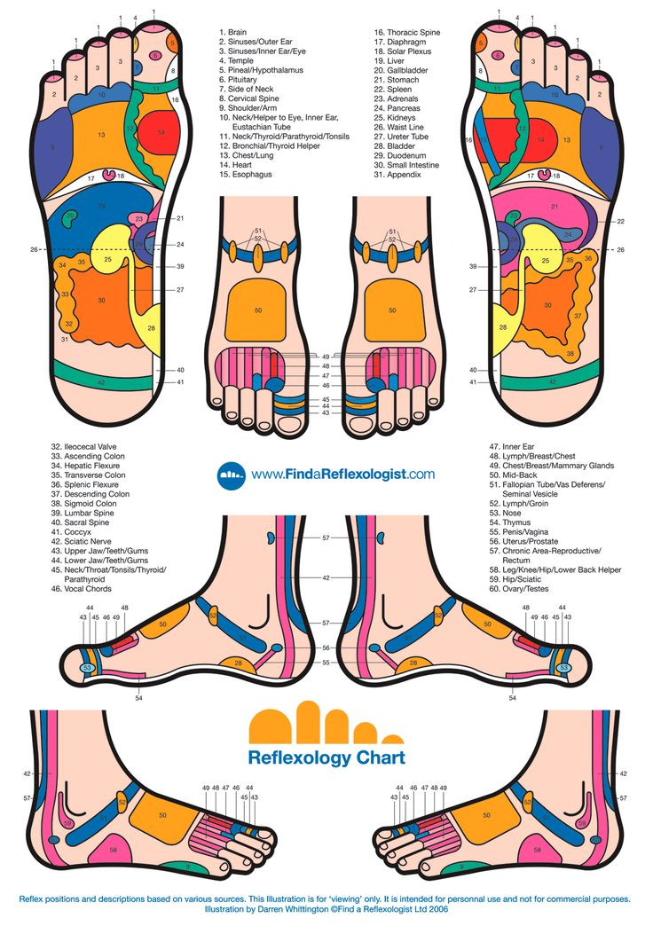 Feet clipart foot rub More NAILS about and Tips