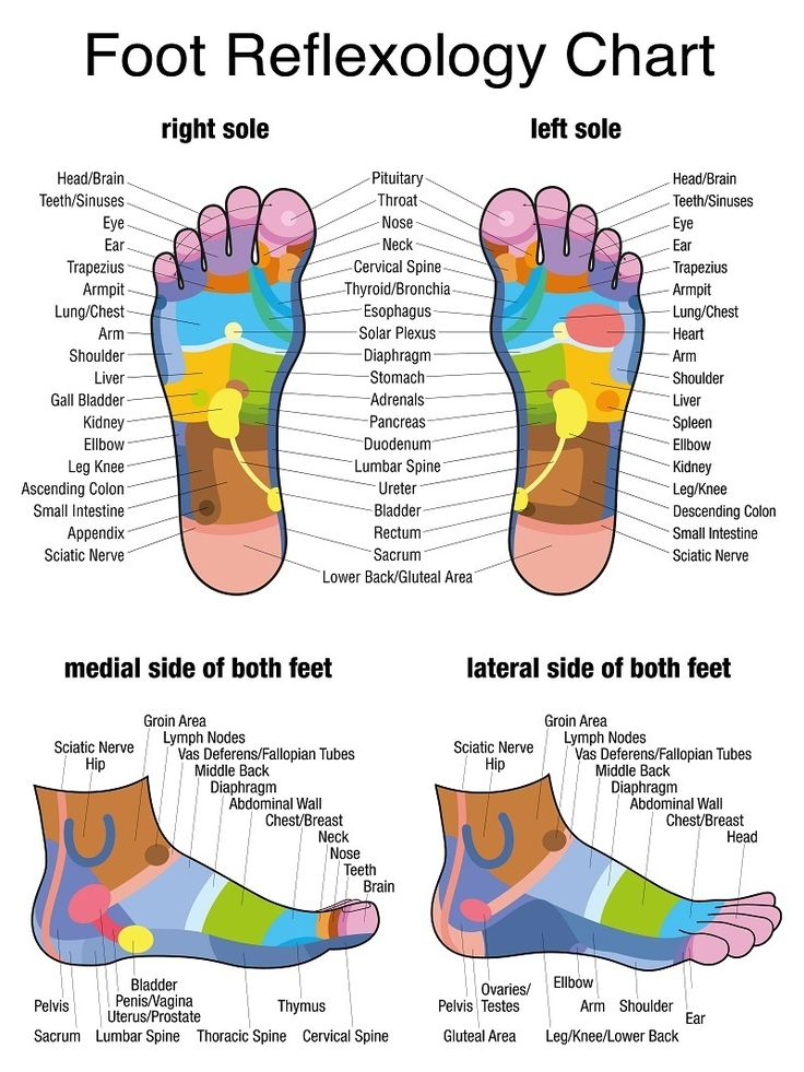Feet clipart foot rub Yourself to 25+ Give Foot