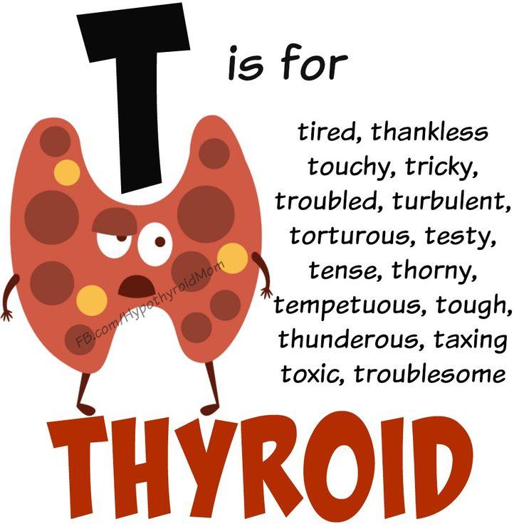 Feet clipart thyroid Images best on Thyroid 166