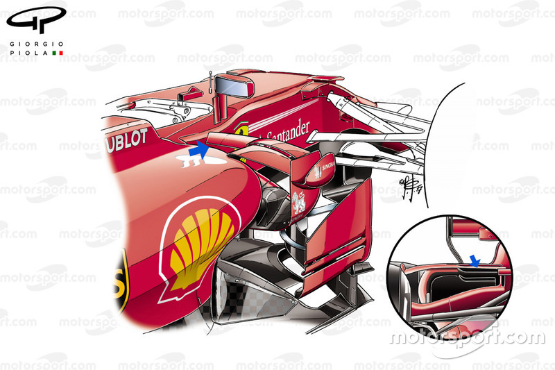 Ferarri clipart indy car Turning Tech helped new Has