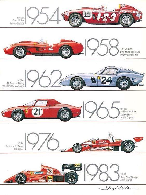 Ferrari clipart drag race car And on Race this