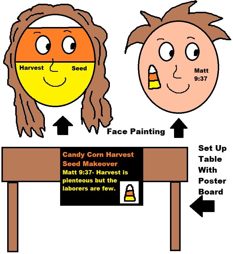 Festival clipart face painting August Church Blog: Festival House