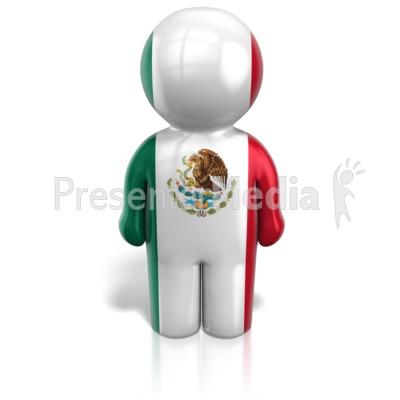 Figurine clipart mexican Icon Figure Art Clip