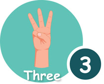 Finger clipart number three #6