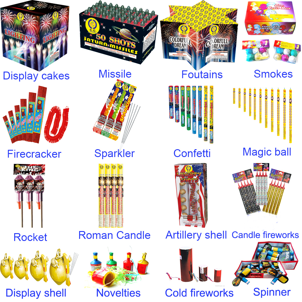Fireworks clipart roman candle Quality And High Candle Candle