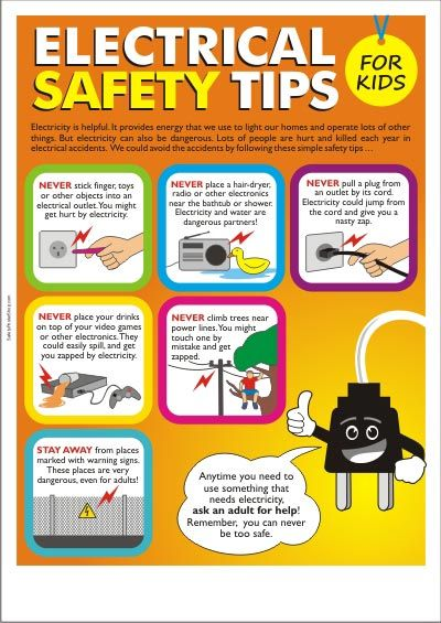 Electrical clipart safety rule Poster Fire Pinterest 20+ on