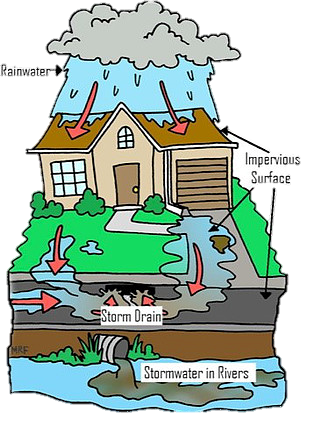 Flood clipart stormwater Catoosa County Map County Catoosa