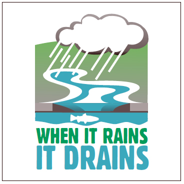 Flood clipart stormwater Waste into avoid alerting Sign