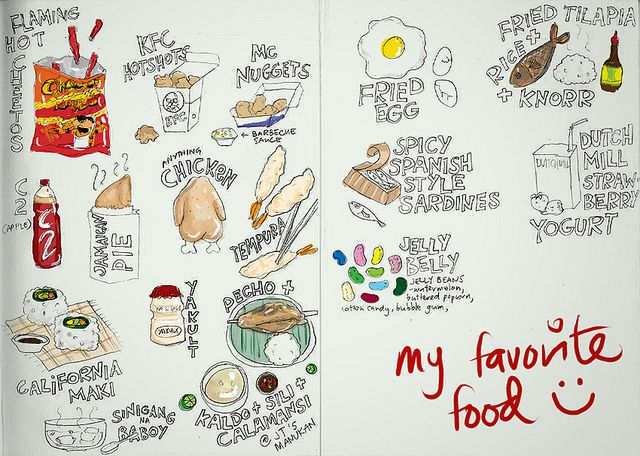 Food clipart favourite food #14