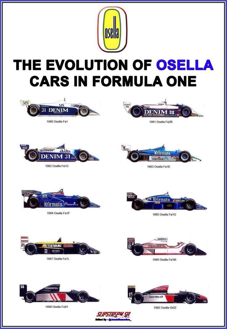 Formula 1 clipart fast car F1 images Art 1992 1