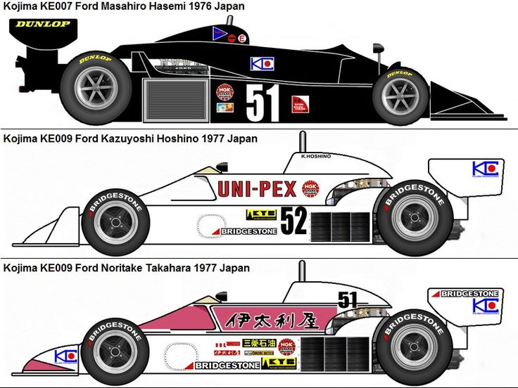 Formula One clipart fast car Images  on Pinterest Nigel