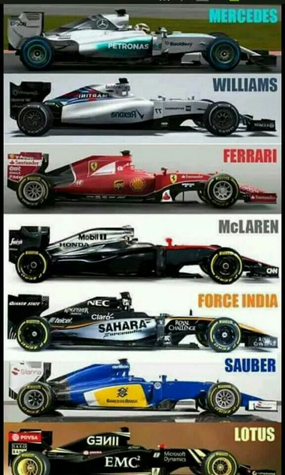 Formula One clipart rally 1 Pinterest images 159 about
