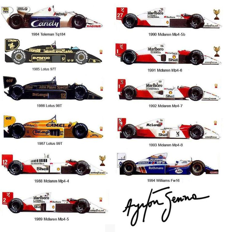 Hot Wheels clipart formula 1 On Senna Best Ayrton More