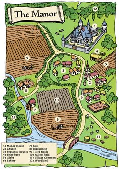 History clipart medieval manor #11