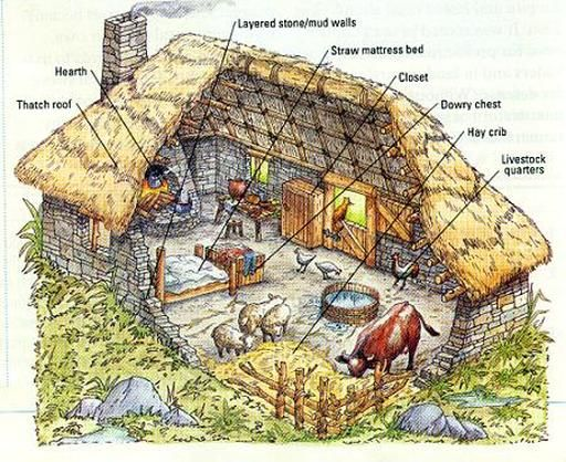 History clipart medieval manor #15