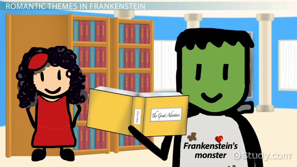 Frankenstein clipart kid  Lesson & Romanticism in