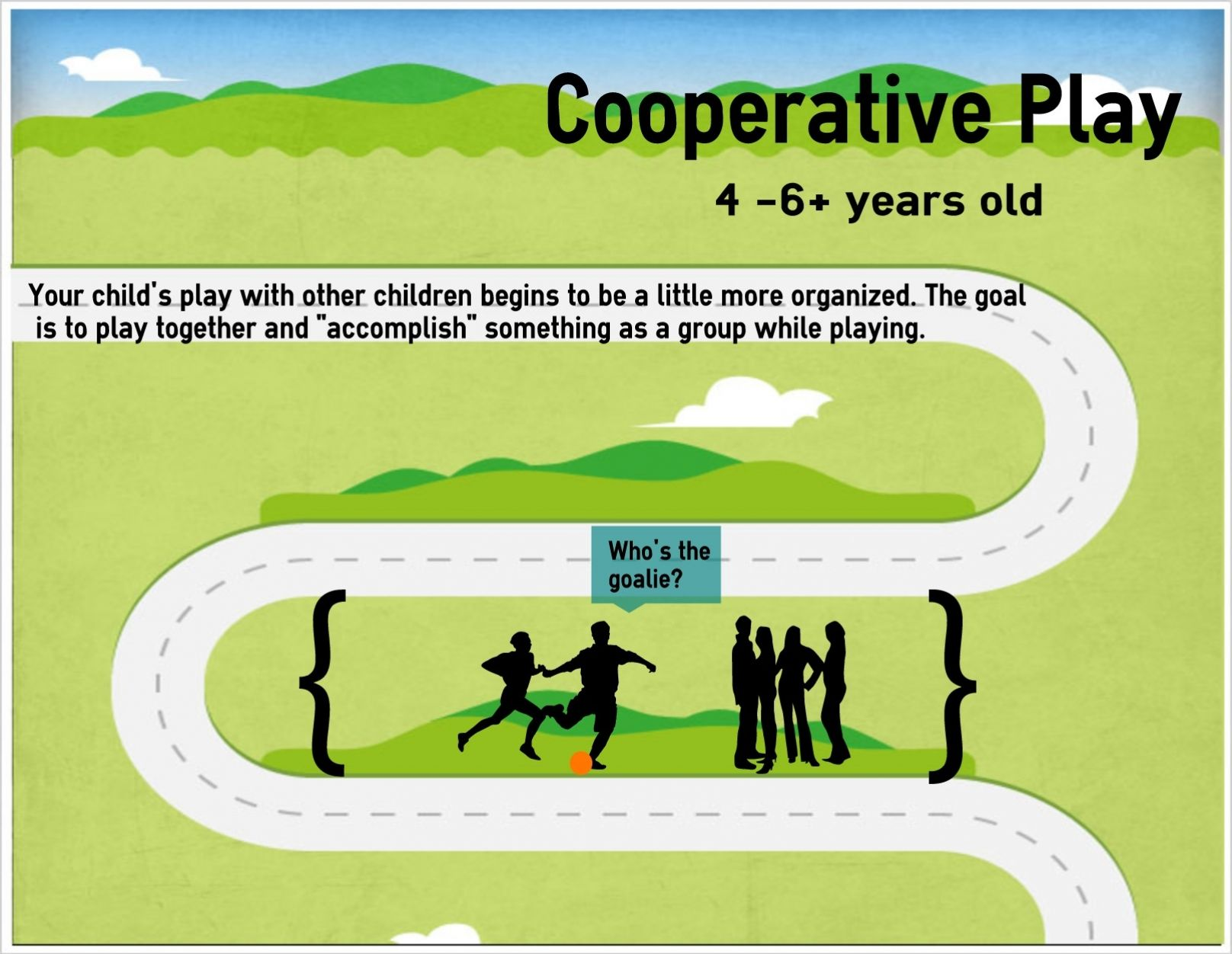 Fun Time clipart cooperative play  Kids The Ways Different