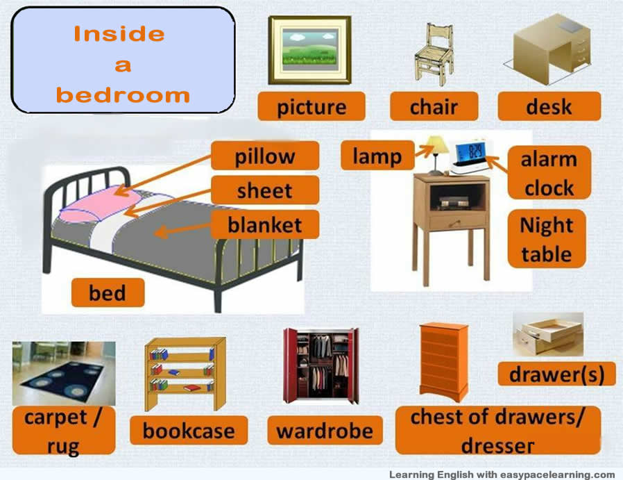 Furniture clipart bedroom item Bedroom In Design Items The