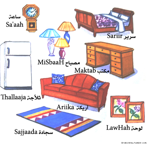 """Furniture clipart household item """"Manzil"""" House  Furniture vocabulary:"""