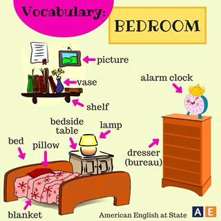 Furniture clipart household item On more images teaching: rooms/household