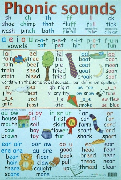 Gate clipart english language Pinterest and sounds illustrates English