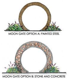 Gate clipart garden frame Garden Flower com tncms GateGarden