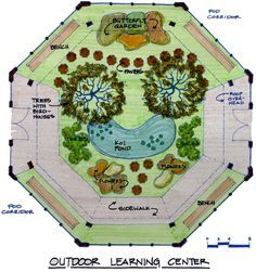 Gate clipart outdoor learning Learning spaces Search learning for