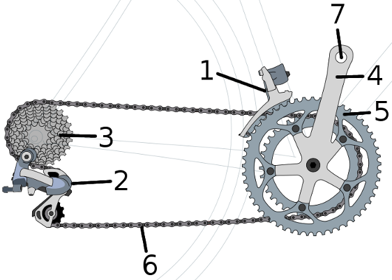 Gears clipart bicycle gear Touring drivetrain and Crank more!
