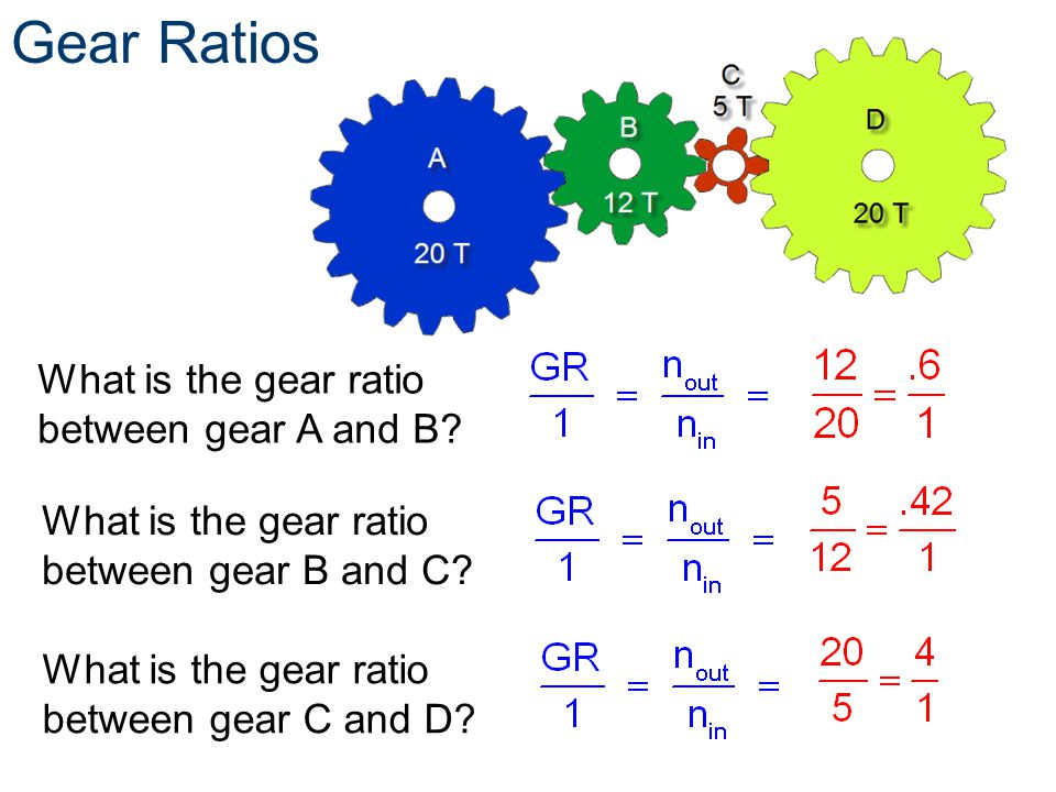 Gears clipart pulley gear Drives and Pulleys ppt download
