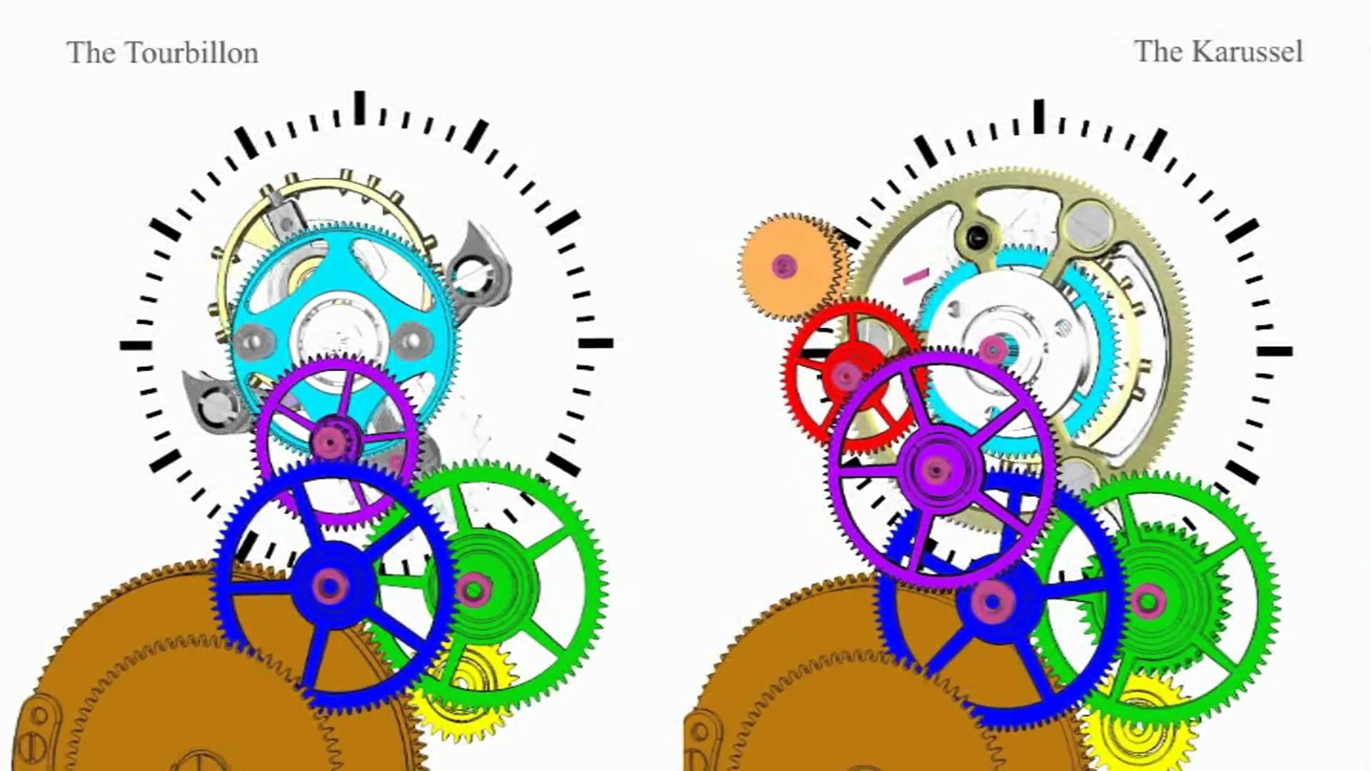 Gears clipart tourbillon Carrusel Vs Blancpain Blancpain Tourbillon