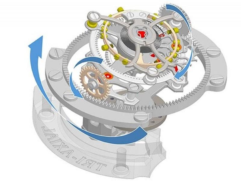 Gears clipart tourbillon A technology tourbillons tri Tourbillons