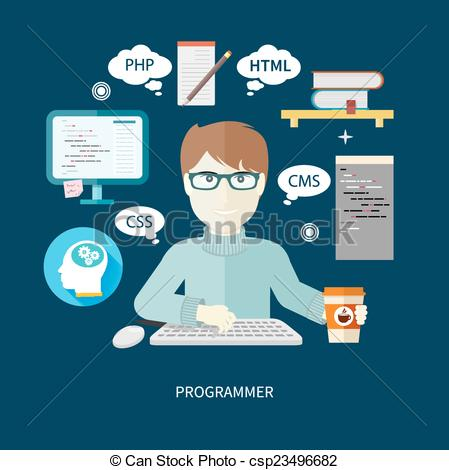 Geek clipart programming Devices of on Male Male