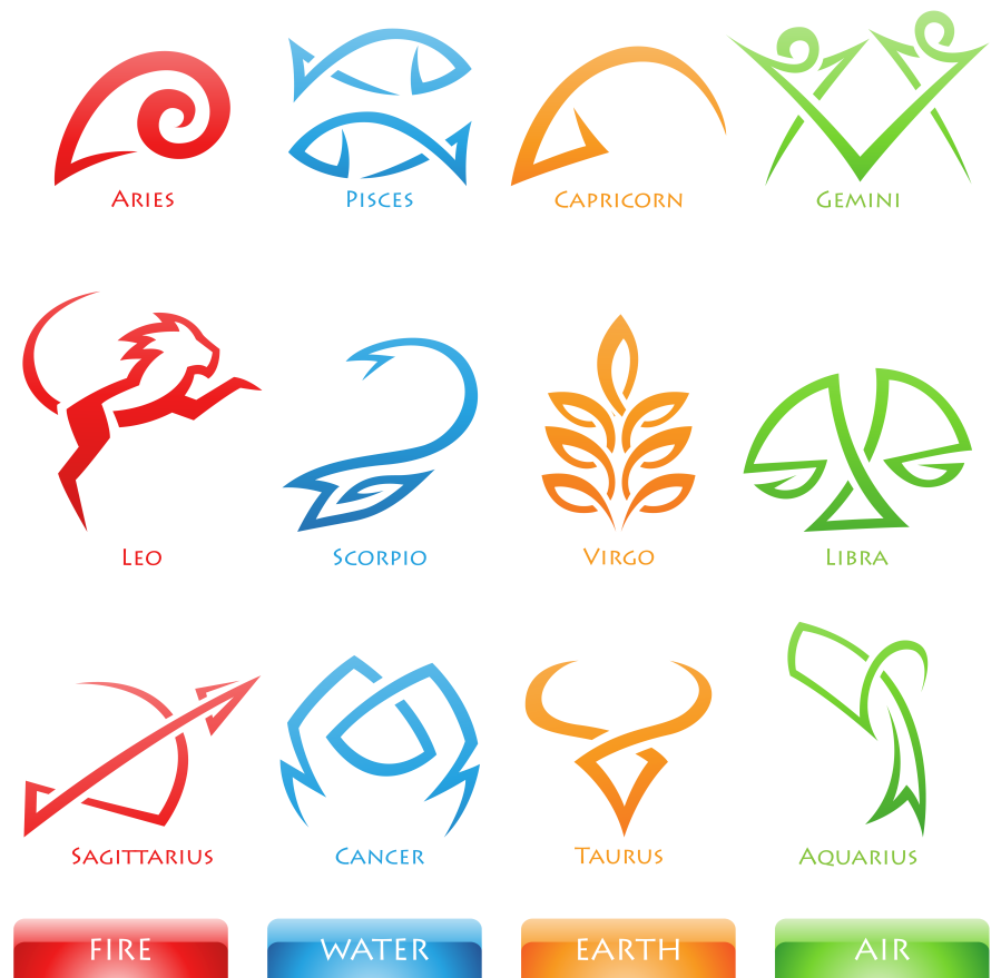 Zodiac Sign clipart logo TemplePurohit Pinterest Signs Zodiac Astrology