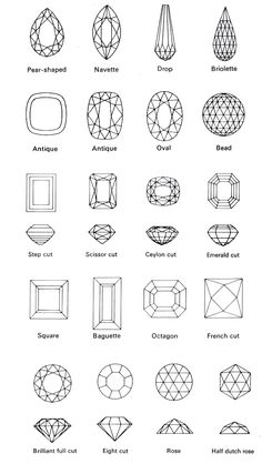 Gems clipart small colored gem stone shape  com/search/pins/?q=gemstone cutting pinterest vector