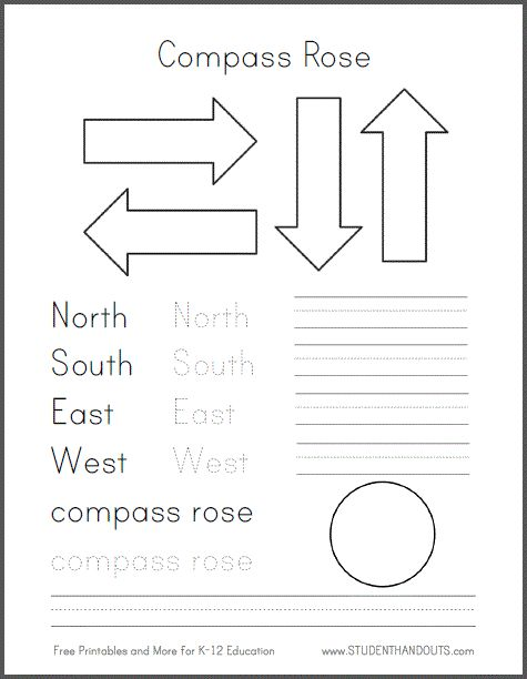 Geography clipart compass map A to Social 25+ Road